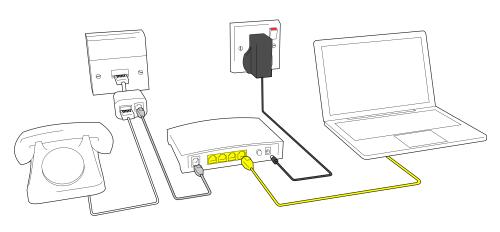 اتصالات مودم D-Link DSL-2740B