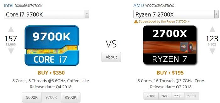 مقایسه پردازنده