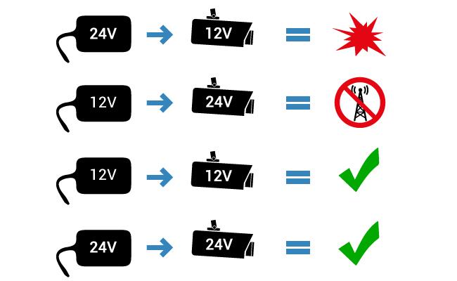 نحوه انتخاب و خرید بهترین سوئیچهای PoE برای دوربینهای IP