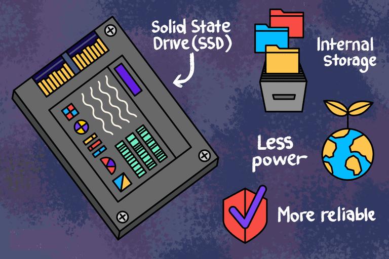 هارد SSD قسمت اول – هارد اس ای دی چیست؟ نحوه کار و کاربرد آن