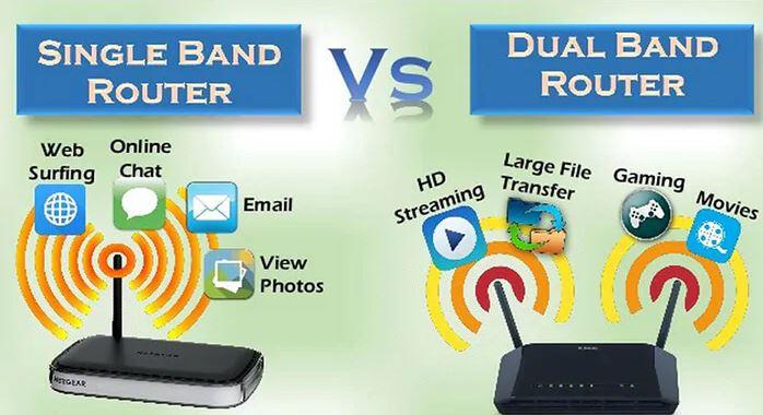 روتر سه بانده یا روتر دو بانده یا روتر یک بانده: برای خرید کدام روتر اقدام کنم؟