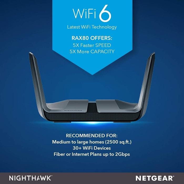 بهترین روتر Wi-Fi - عالی ترین و بهترین روترهای بی سیم سال 2021